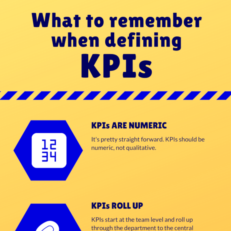Five key things to remember when defining KPIs.