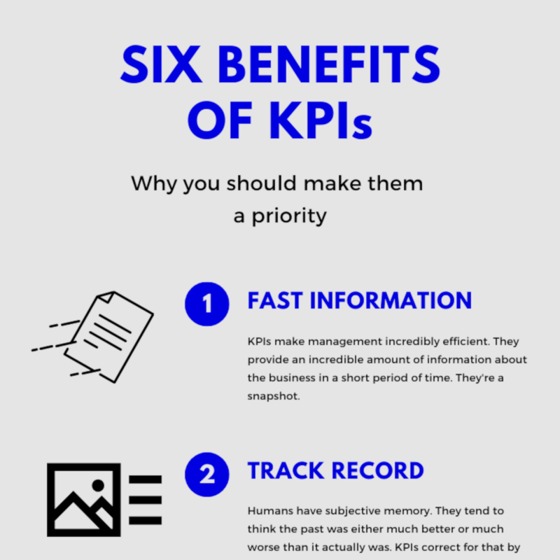 Six reasons why you need to make KPIs a top priority in your business planning.