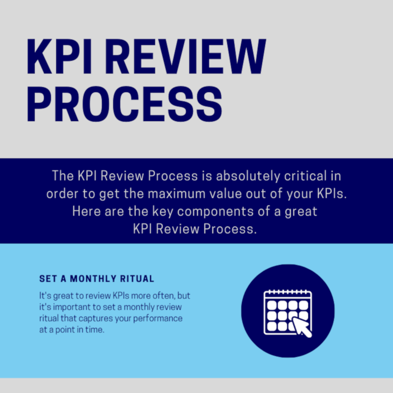Here are five tips for how to perfect a KPI review process.