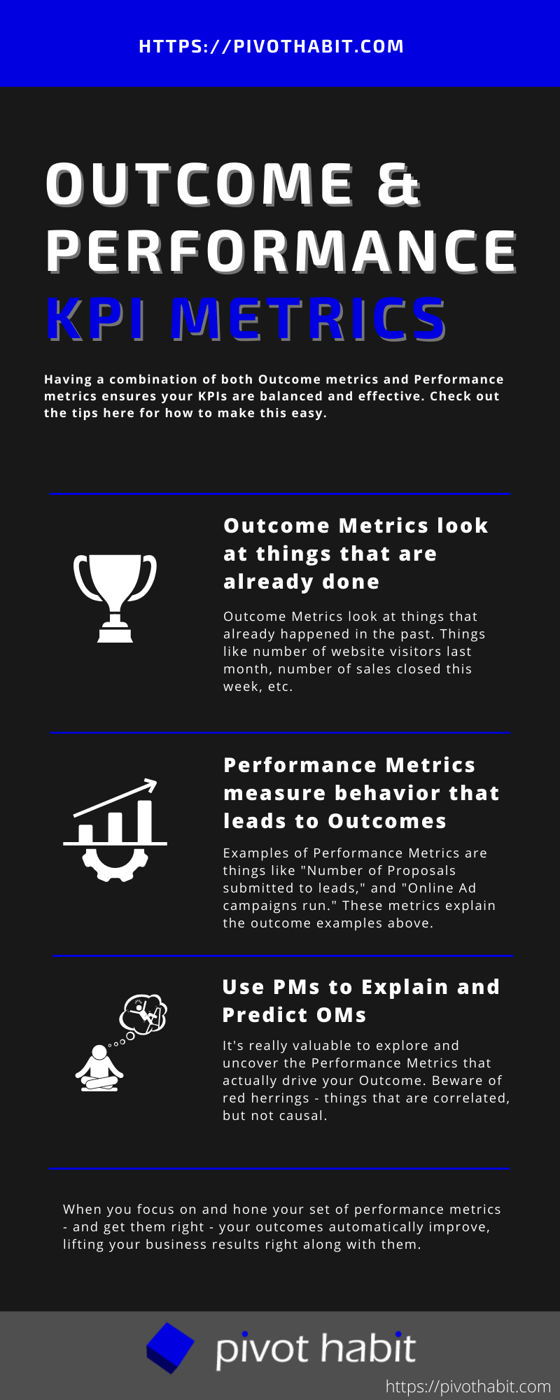 How to use outcome and performance metrics to create effective KPIs.