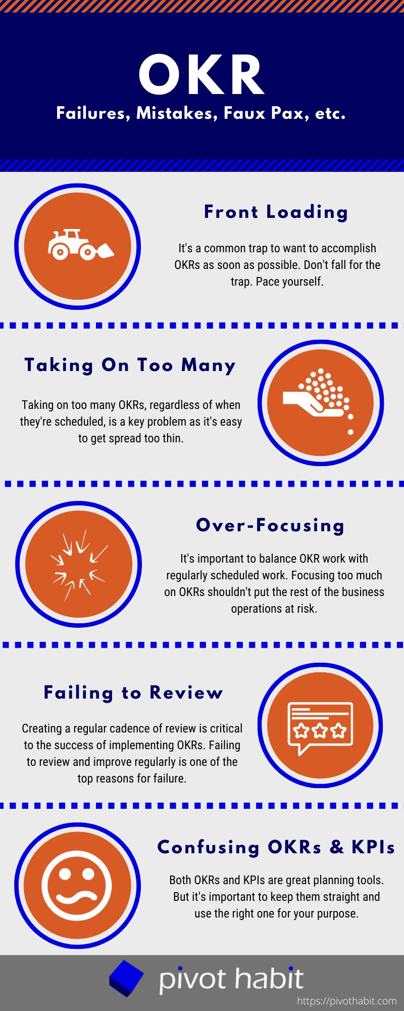 Avoid these common OKR mistakes to maximize your success.