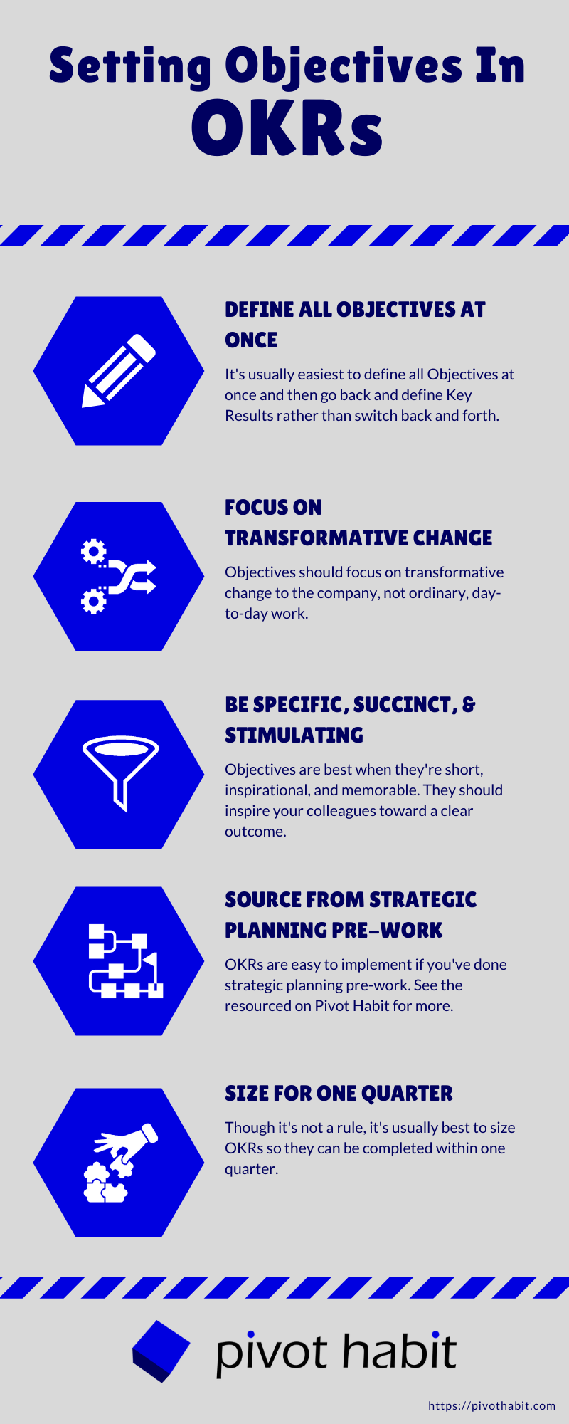 Five best practices for setting Objectives in OKRs.