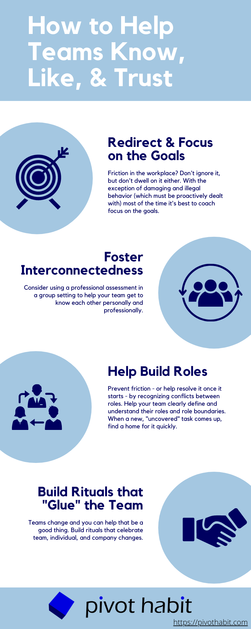 [Infographic] Here are four tips for how to encourage better teamwork.